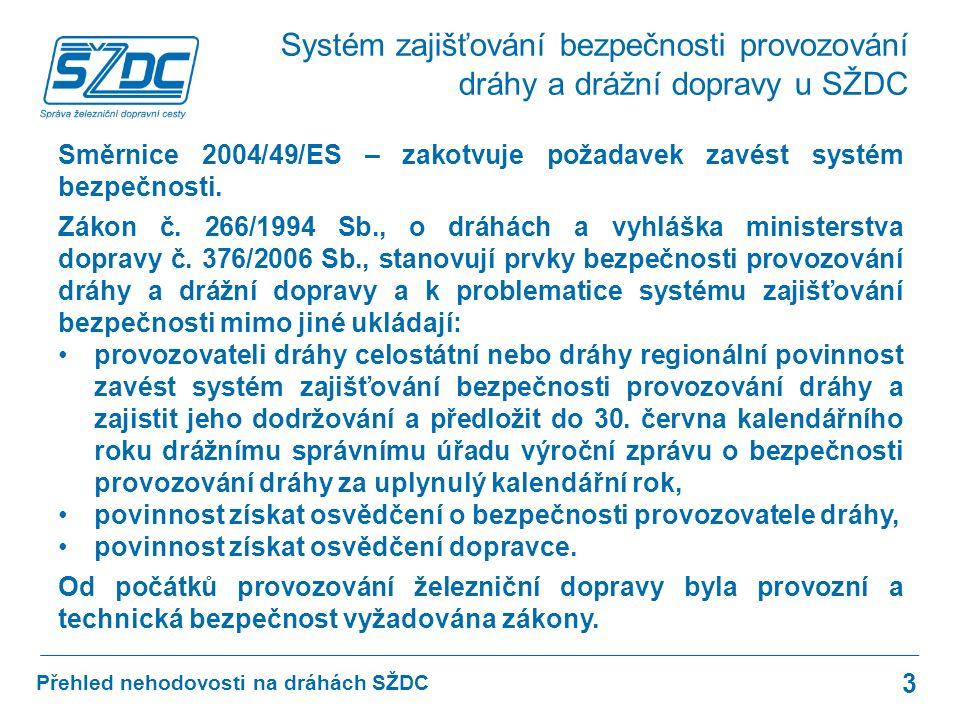 Přehled nehodovosti na dráhách SŽDC 24 A1: Děčín-Prostřední Žleb - Děčín hl.