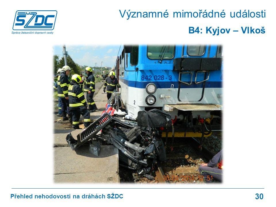Přehled nehodovosti na dráhách SŽDC 30 B4: Kyjov – Vlkoš Významné mimořádné události