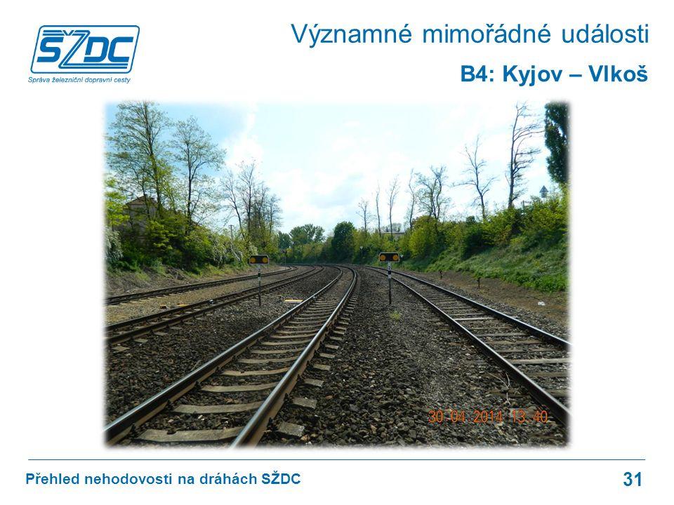 Přehled nehodovosti na dráhách SŽDC 31 B4: Kyjov – Vlkoš Významné mimořádné události