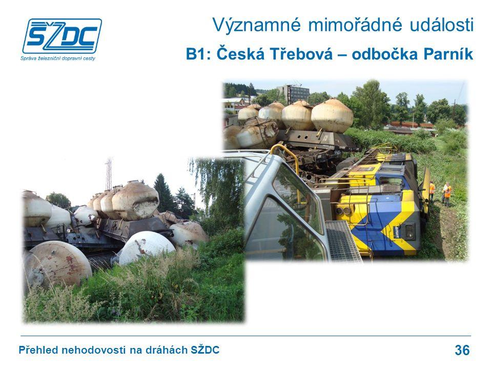 Přehled nehodovosti na dráhách SŽDC 36 B1: Česká Třebová – odbočka Parník Významné mimořádné události