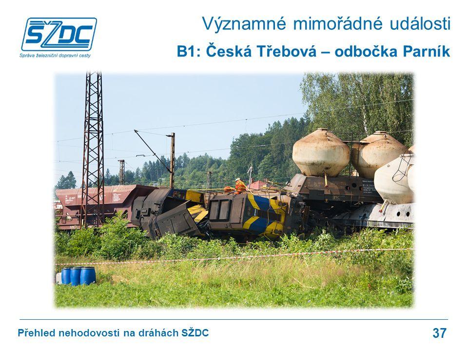 Přehled nehodovosti na dráhách SŽDC 37 B1: Česká Třebová – odbočka Parník Významné mimořádné události