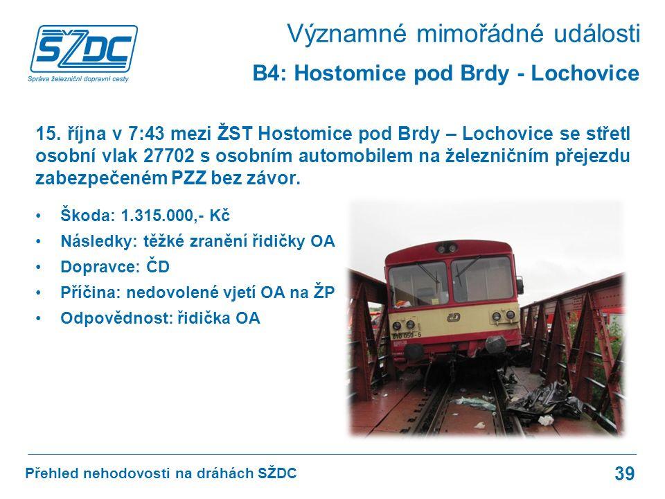 Přehled nehodovosti na dráhách SŽDC 39 B4: Hostomice pod Brdy - Lochovice 15.