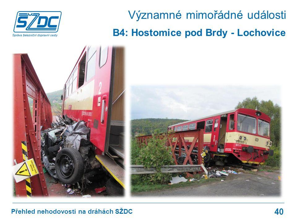 Přehled nehodovosti na dráhách SŽDC 40 B4: Hostomice pod Brdy - Lochovice Významné mimořádné události