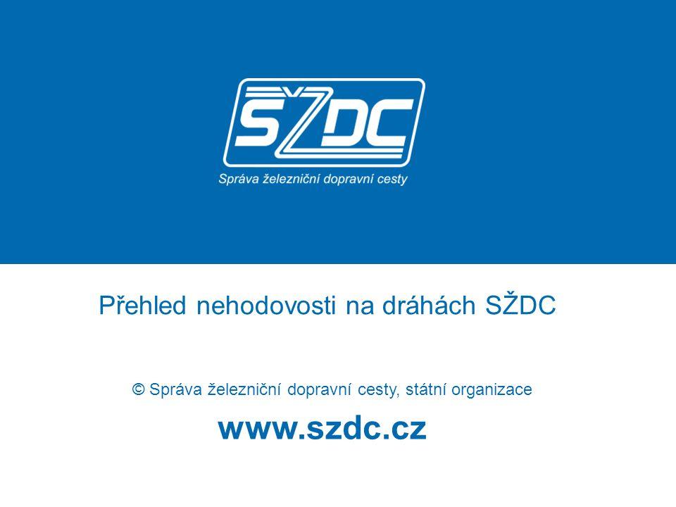 www.szdc.cz © Správa železniční dopravní cesty, státní organizace Přehled nehodovosti na dráhách SŽDC