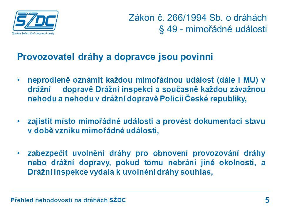 Přehled nehodovosti na dráhách SŽDC Provozovatel dráhy a dopravce jsou povinni neprodleně oznámit každou mimořádnou událost (dále i MU) v drážní dopravě Drážní inspekci a současně každou závažnou nehodu a nehodu v drážní dopravě Policii České republiky, zajistit místo mimořádné události a provést dokumentaci stavu v době vzniku mimořádné události, zabezpečit uvolnění dráhy pro obnovení provozování dráhy nebo drážní dopravy, pokud tomu nebrání jiné okolnosti, a Drážní inspekce vydala k uvolnění dráhy souhlas, Zákon č.