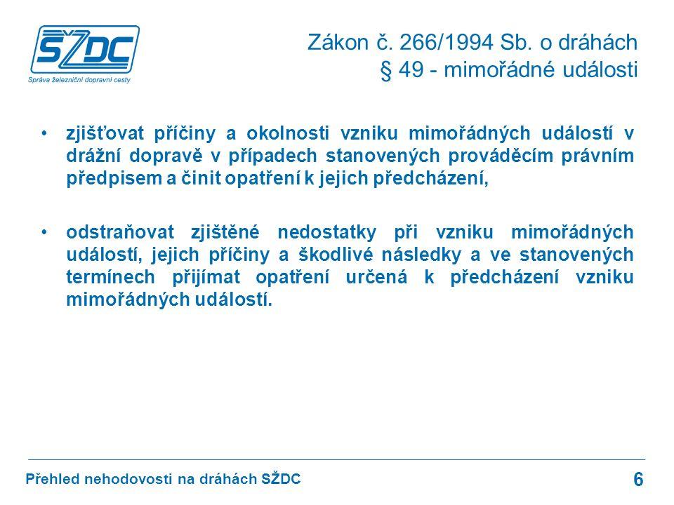 Přehled nehodovosti na dráhách SŽDC Zákon č.266/1994 Sb.