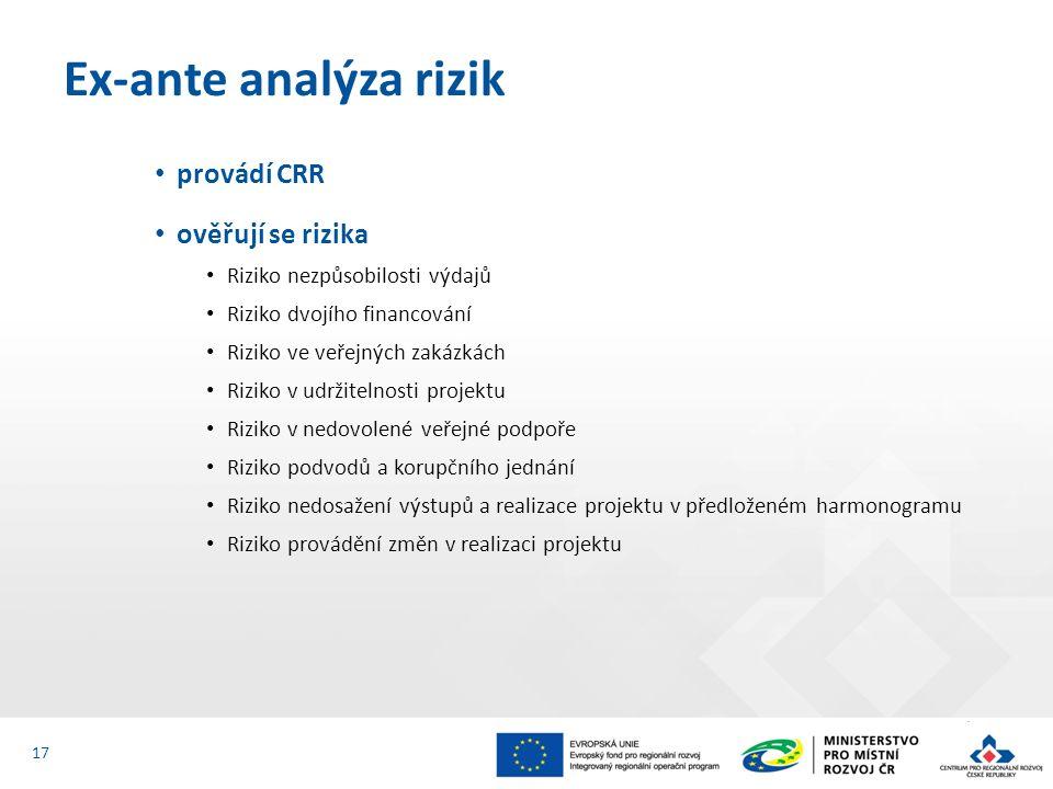 provádí CRR ověřují se rizika Riziko nezpůsobilosti výdajů Riziko dvojího financování Riziko ve veřejných zakázkách Riziko v udržitelnosti projektu Riziko v nedovolené veřejné podpoře Riziko podvodů a korupčního jednání Riziko nedosažení výstupů a realizace projektu v předloženém harmonogramu Riziko provádění změn v realizaci projektu Ex-ante analýza rizik 17