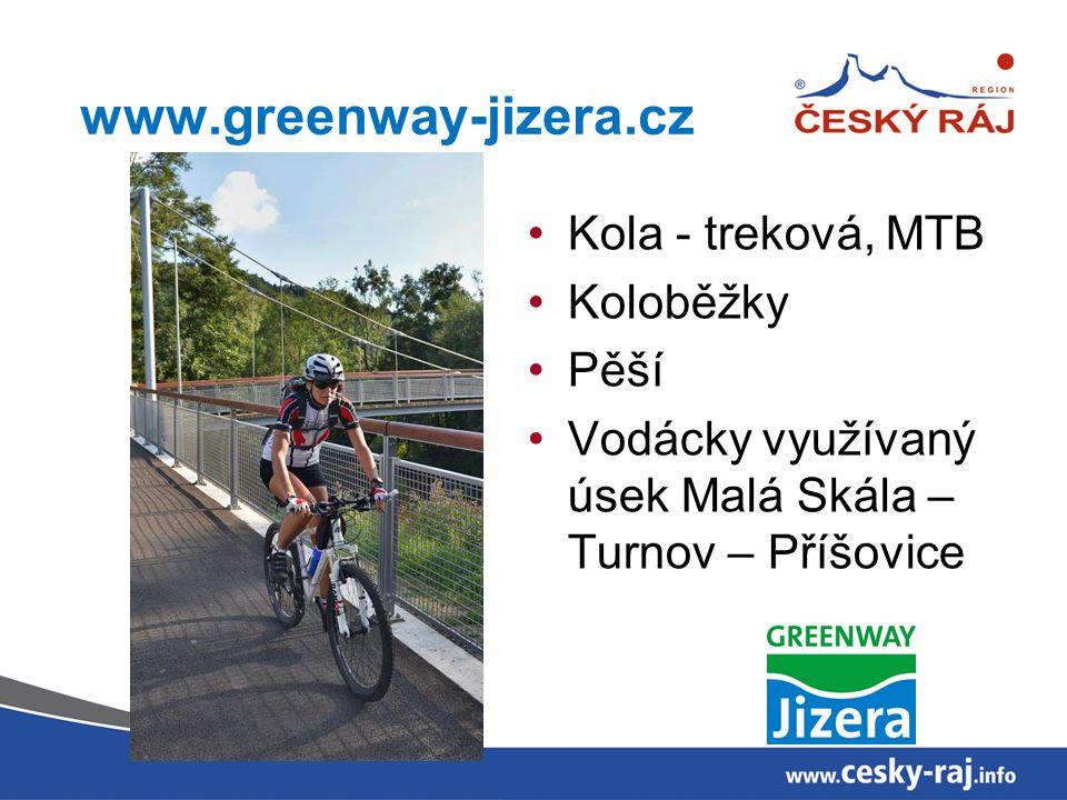 www.greenway-jizera.cz Kola - treková, MTB Koloběžky Pěší Vodácky využívaný úsek Malá Skála – Turnov – Příšovice