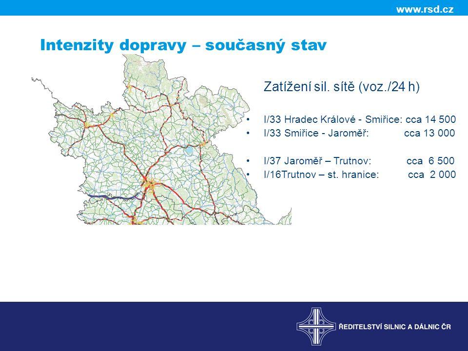 www.rsd.cz Intenzity dopravy – současný stav Zatížení sil.