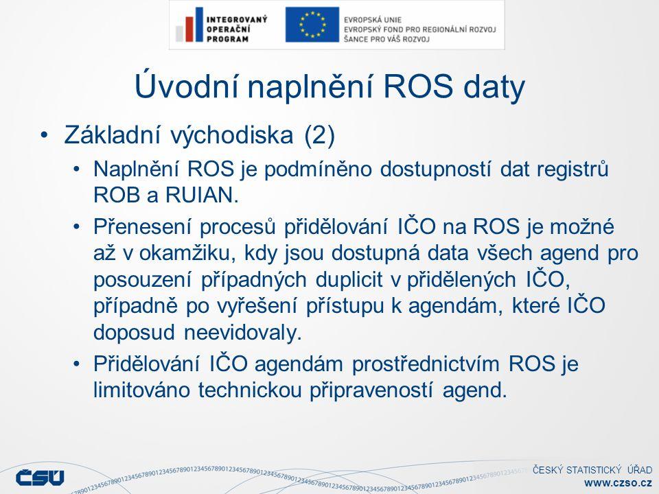 ČESKÝ STATISTICKÝ ÚŘAD www.czso.cz Úvodní naplnění ROS daty Základní východiska (2) Naplnění ROS je podmíněno dostupností dat registrů ROB a RUIAN.