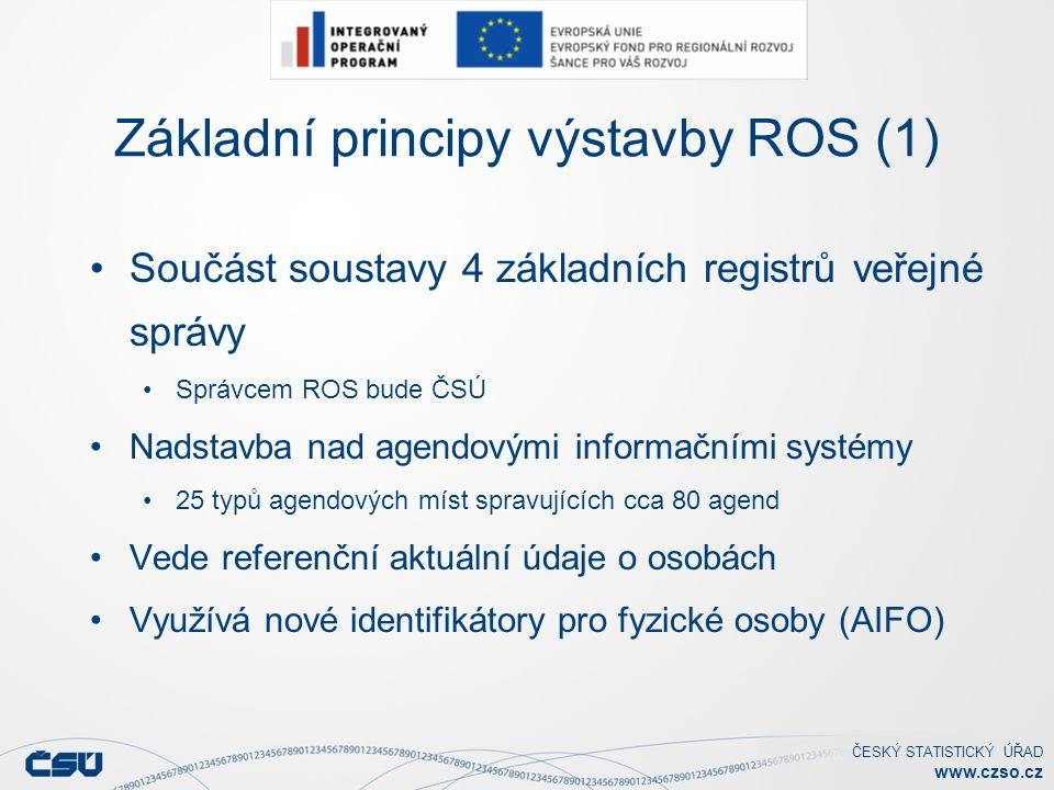 ČESKÝ STATISTICKÝ ÚŘAD www.czso.cz Základní principy výstavby ROS (2) Využívá nové identifikátory pro adresy Aktualizace prostřednictvím oprávněných editorů (agendová místa, správce ROS) Poskytování informací prostřednictvím informačního systému základních registrů