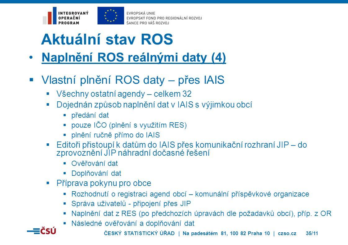 ČESKÝ STATISTICKÝ ÚŘAD | Na padesátém 81, 100 82 Praha 10 | czso.cz35/11 Aktuální stav ROS Naplnění ROS reálnými daty (4)  Vlastní plnění ROS daty – přes IAIS  Všechny ostatní agendy – celkem 32  Dojednán způsob naplnění dat v IAIS s výjimkou obcí  předání dat  pouze IČO (plnění s využitím RES)  plnění ručně přímo do IAIS  Editoři přistoupí k datům do IAIS přes komunikační rozhraní JIP – do zprovoznění JIP náhradní dočasné řešení  Ověřování dat  Doplňování dat  Příprava pokynu pro obce  Rozhodnutí o registraci agend obcí – komunální příspěvkové organizace  Správa uživatelů - připojení přes JIP  Naplnění dat z RES (po předchozích úpravách dle požadavků obcí), příp.
