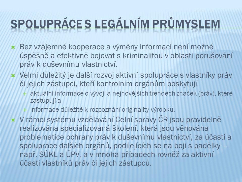  Bez vzájemné kooperace a výměny informací není možné úspěšně a efektivně bojovat s kriminalitou v oblasti porušování práv k duševnímu vlastnictví. 