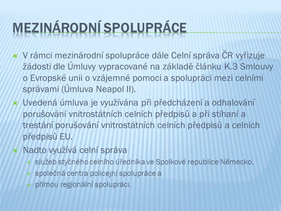  V rámci mezinárodní spolupráce dále Celní správa ČR vyřizuje žádosti dle Úmluvy vypracované na základě článku K.3 Smlouvy o Evropské unii o vzájemné
