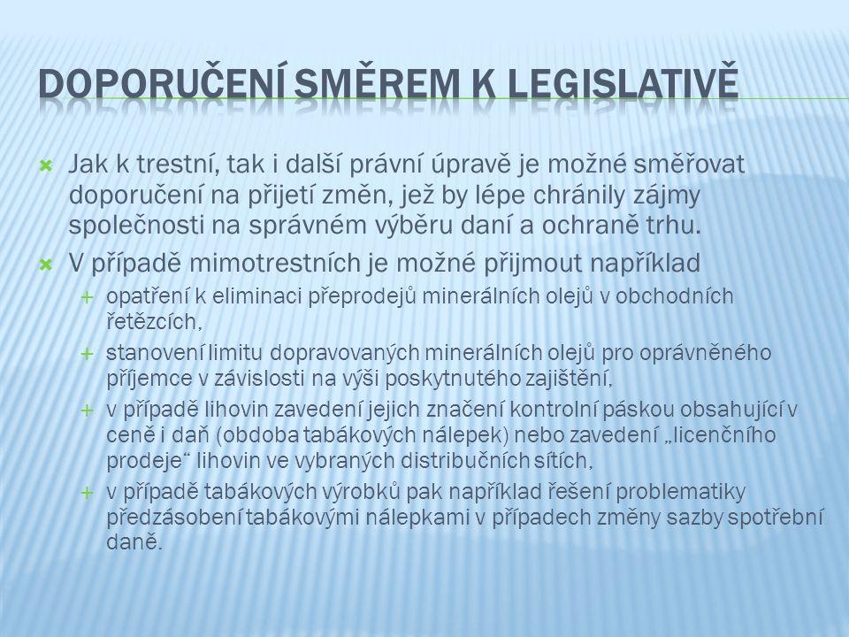  Jak k trestní, tak i další právní úpravě je možné směřovat doporučení na přijetí změn, jež by lépe chránily zájmy společnosti na správném výběru dan