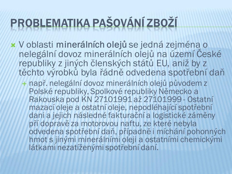  V oblasti minerálních olejů se jedná zejména o nelegální dovoz minerálních olejů na území České republiky z jiných členských států EU, aniž by z těc