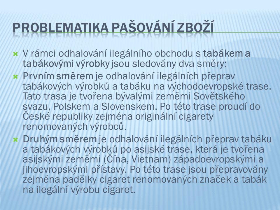  Jedním z posledních trendů je dovoz tabákových výrobků na území ČR v osobních automobilech, kdy je celková zásilka rozdělena mezi jednotlivá vozidla v takovém množství, které v případě dílčího záchytu neumožňuje v případném trestním řízení využít všech procesních úkonů k rozkrytí celé organizované skupiny, např.