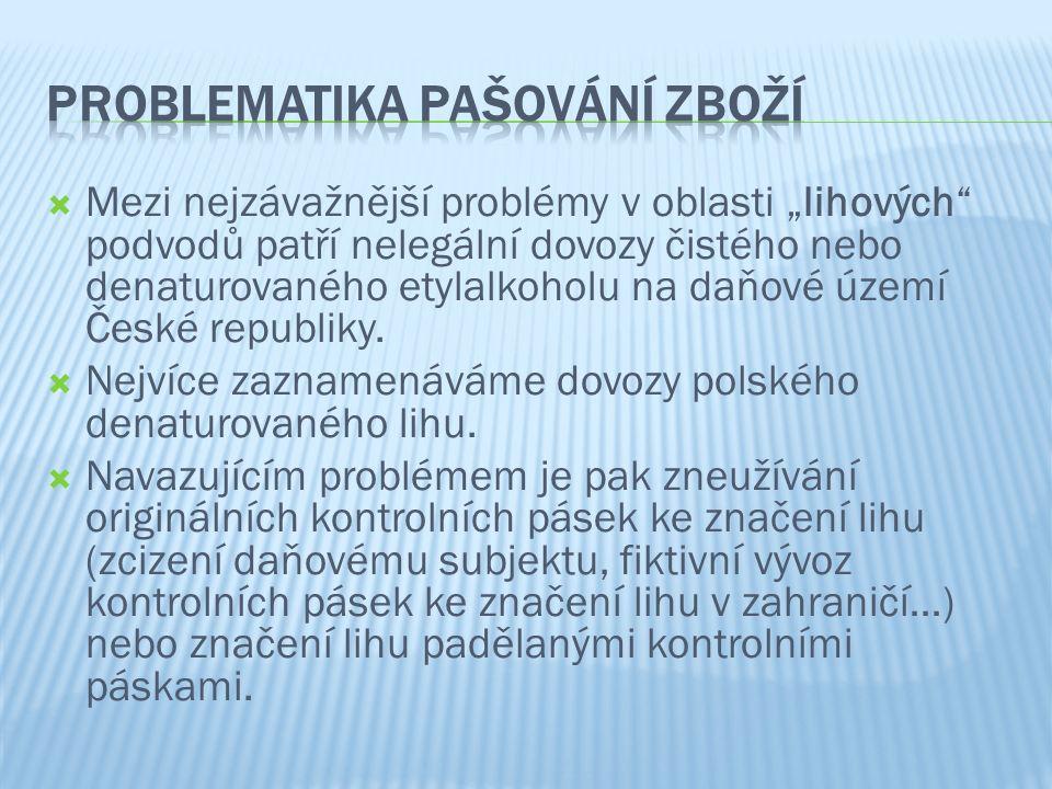 """ Mezi nejzávažnější problémy v oblasti """"lihových"""" podvodů patří nelegální dovozy čistého nebo denaturovaného etylalkoholu na daňové území České repub"""