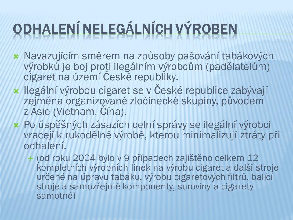  Navazujícím směrem na způsoby pašování tabákových výrobků je boj proti ilegálním výrobcům (padělatelům) cigaret na území České republiky.  Ilegální