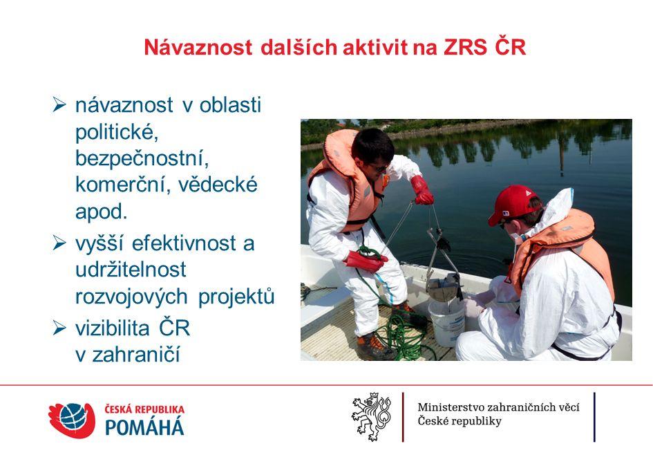 Návaznost dalších aktivit na ZRS ČR  návaznost v oblasti politické, bezpečnostní, komerční, vědecké apod.