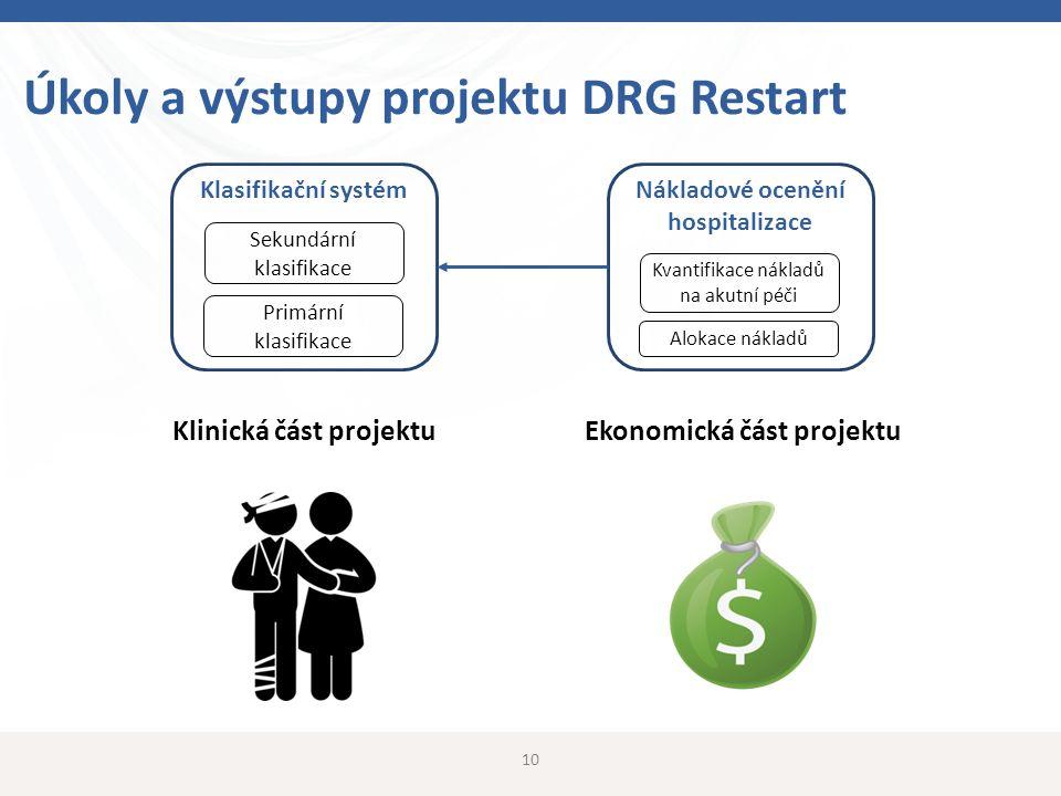 10 Úkoly a výstupy projektu DRG Restart Klinická část projektuEkonomická část projektu Nákladové ocenění hospitalizace Klasifikační systém Sekundární