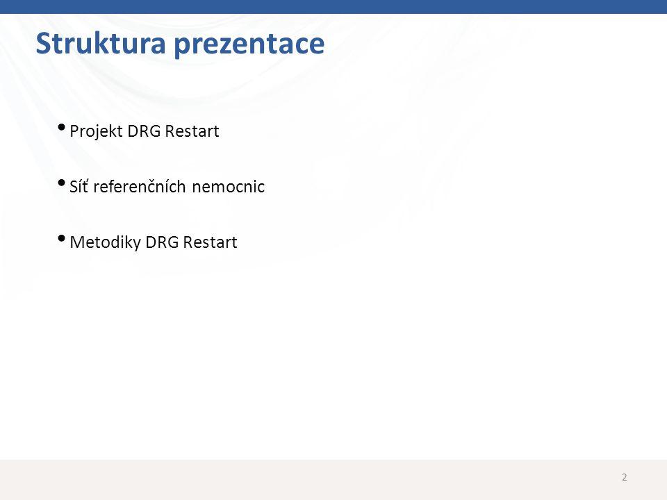 Projekt DRG Restart Síť referenčních nemocnic Metodiky DRG Restart 2 Struktura prezentace