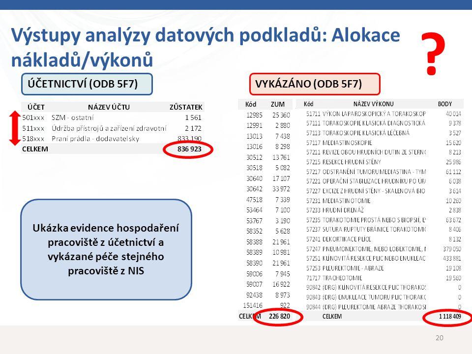 Výstupy analýzy datových podkladů: Alokace nákladů/výkonů 20 ÚČETNICTVÍ (ODB 5F7)VYKÁZÁNO (ODB 5F7) ? Ukázka evidence hospodaření pracoviště z účetnic