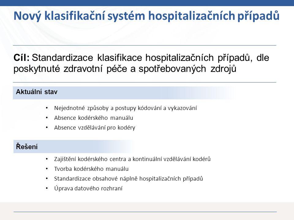 27 Řešení Cíl: Standardizace klasifikace hospitalizačních případů, dle poskytnuté zdravotní péče a spotřebovaných zdrojů Nový klasifikační systém hosp