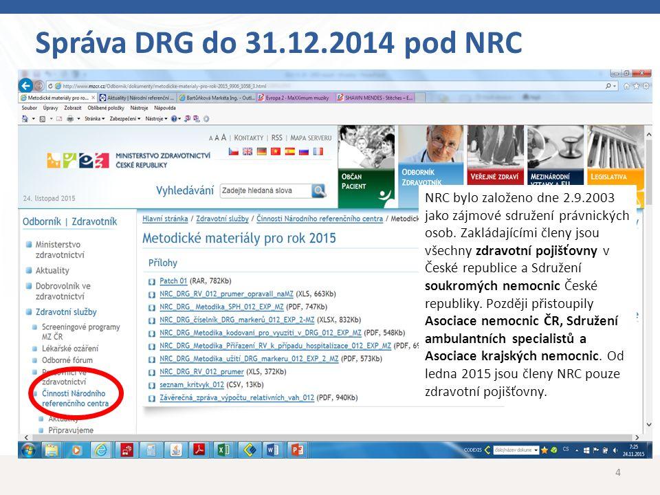 4 Správa DRG do 31.12.2014 pod NRC NRC bylo založeno dne 2.9.2003 jako zájmové sdružení právnických osob. Zakládajícími členy jsou všechny zdravotní p