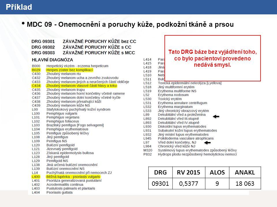 10 Úkoly a výstupy projektu DRG Restart Klinická část projektuEkonomická část projektu Nákladové ocenění hospitalizace Klasifikační systém Sekundární klasifikace Primární klasifikace Kvantifikace nákladů na akutní péči Alokace nákladů