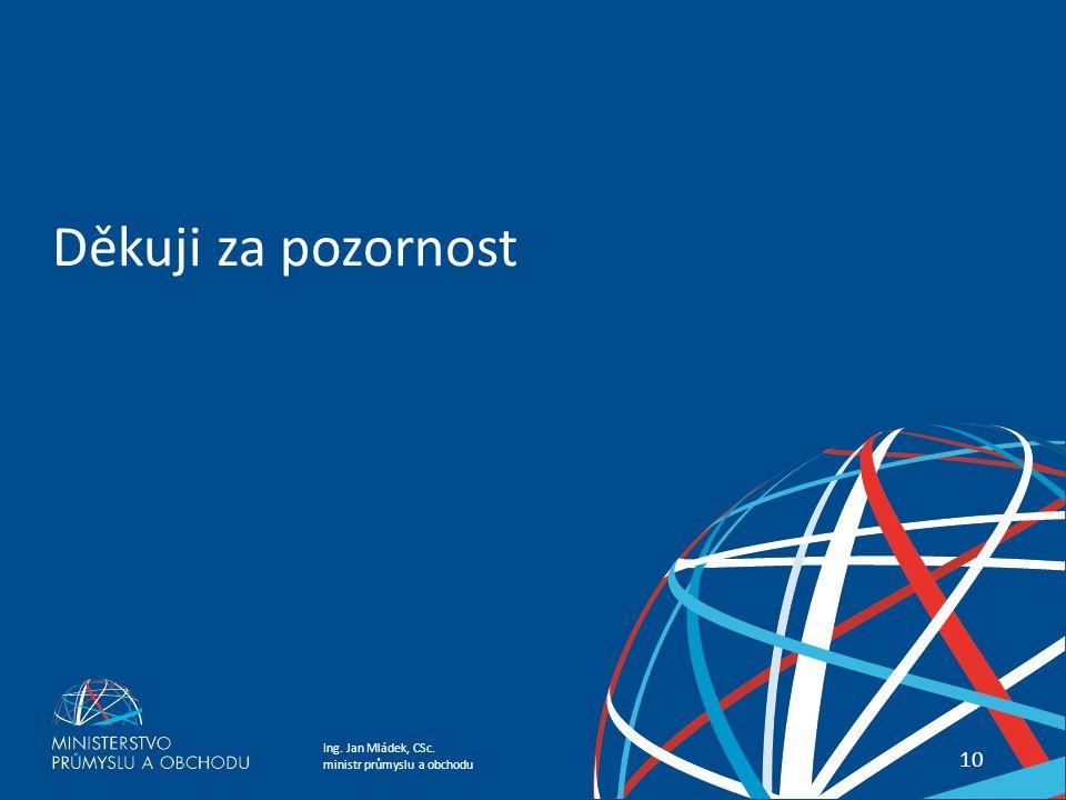 Ing. Jan Mládek, CSc. ministr průmyslu a obchodu 10 Co ohrožuje energetickou bezpečnost ČR .