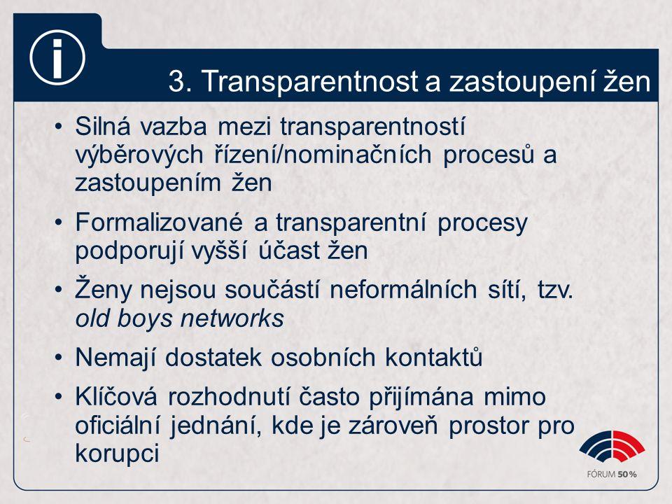 3. Transparentnost a zastoupení žen Silná vazba mezi transparentností výběrových řízení/nominačních procesů a zastoupením žen Formalizované a transpar