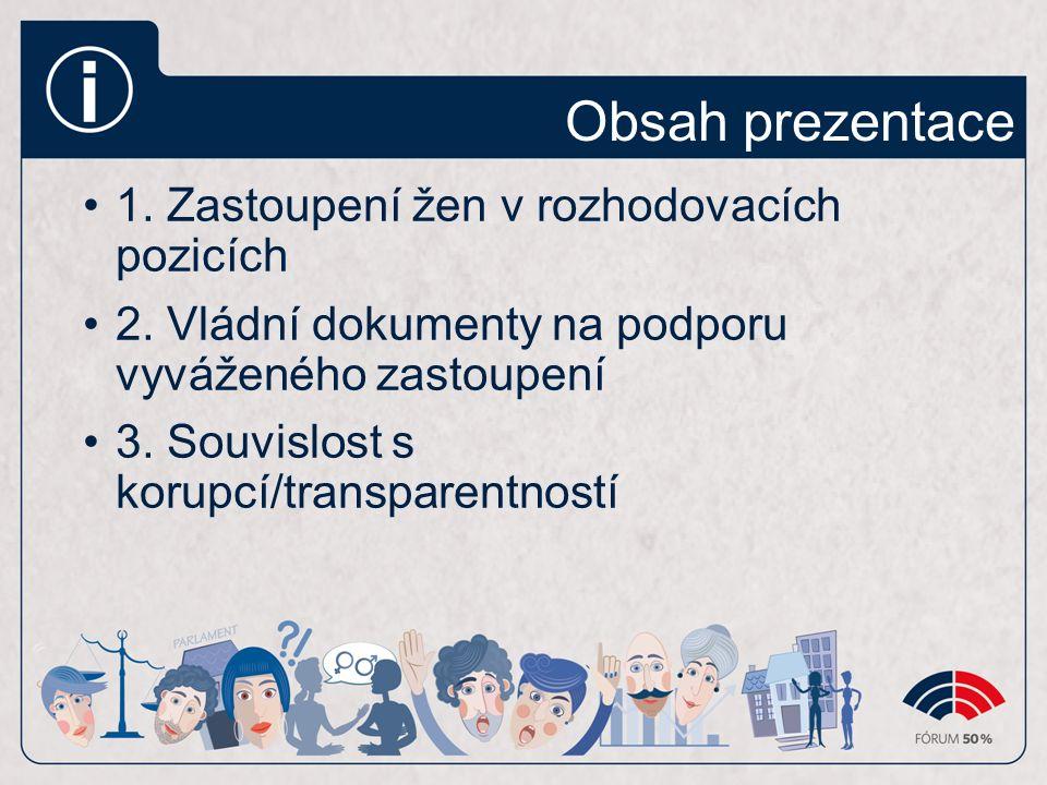 Obsah prezentace 1. Zastoupení žen v rozhodovacích pozicích 2.