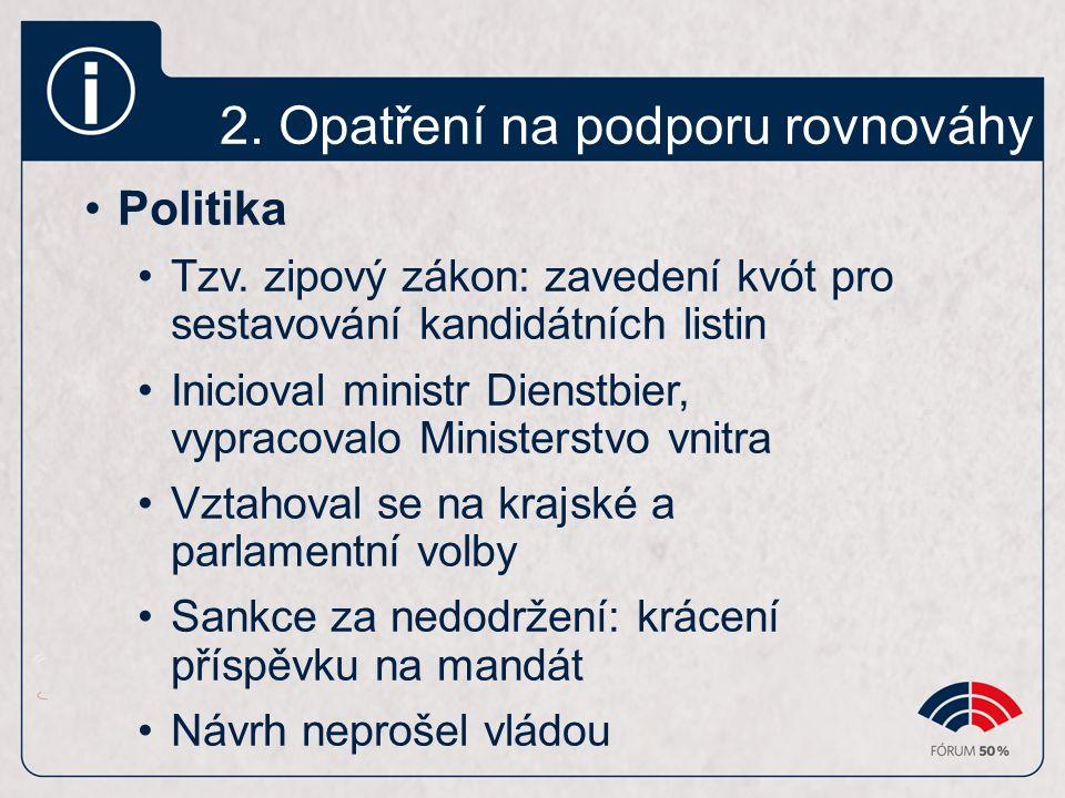 2. Opatření na podporu rovnováhy Politika Tzv.