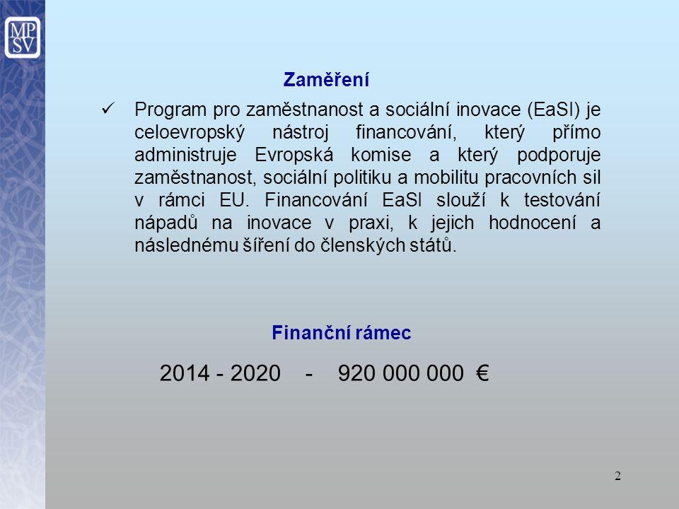 2 Program pro zaměstnanost a sociální inovace (EaSI) je celoevropský nástroj financování, který přímo administruje Evropská komise a který podporuje zaměstnanost, sociální politiku a mobilitu pracovních sil v rámci EU.