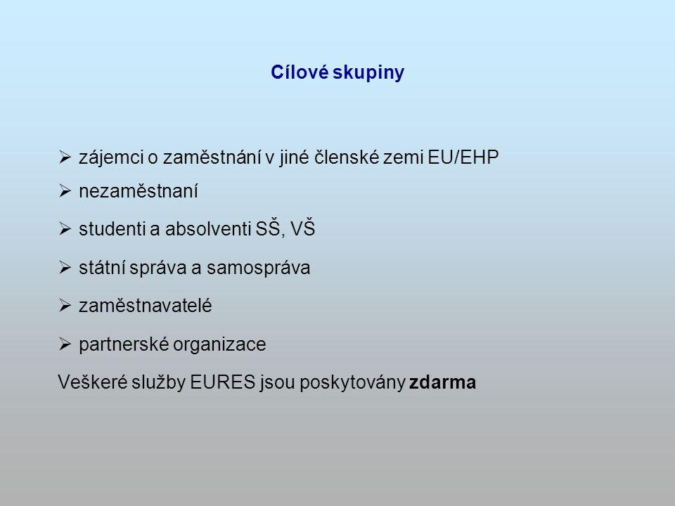 Cílové skupiny  zájemci o zaměstnání v jiné členské zemi EU/EHP  nezaměstnaní  studenti a absolventi SŠ, VŠ  státní správa a samospráva  zaměstnavatelé  partnerské organizace Veškeré služby EURES jsou poskytovány zdarma