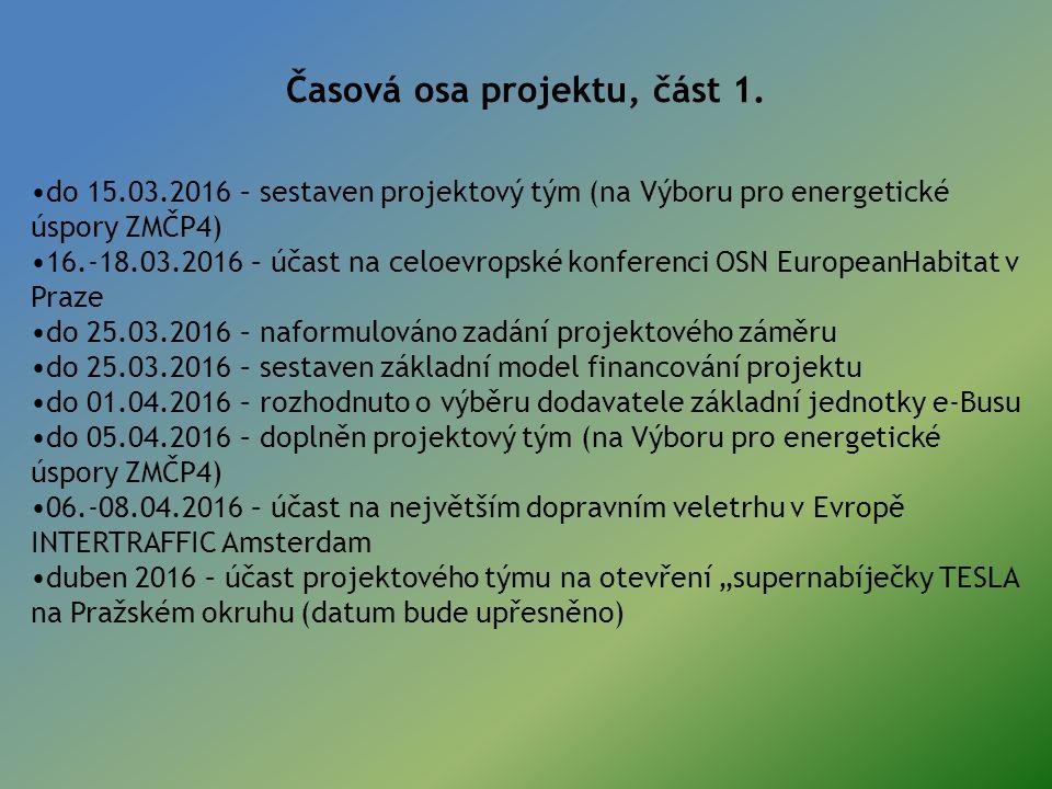 Časová osa projektu, část 1. do 15.03.2016 – sestaven projektový tým (na Výboru pro energetické úspory ZMČP4) 16.-18.03.2016 – účast na celoevropské k