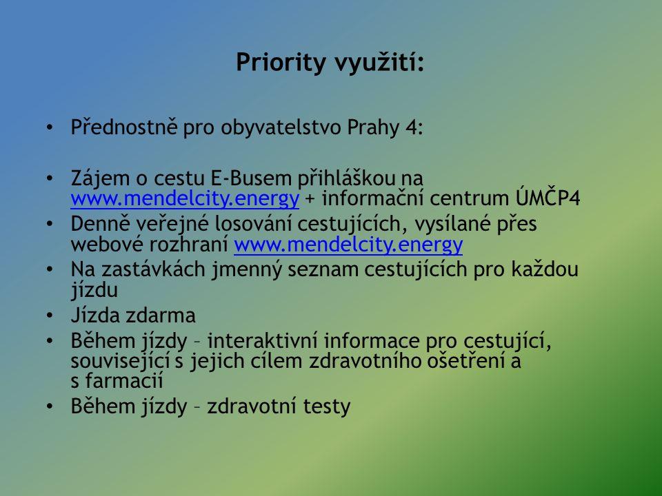 Priority využití: Přednostně pro obyvatelstvo Prahy 4: Zájem o cestu E-Busem přihláškou na www.mendelcity.energy + informační centrum ÚMČP4 www.mendel