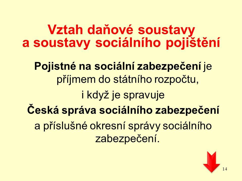 Vztah daňové soustavy a soustavy sociálního pojištění Pojistné na sociální zabezpečení je příjmem do státního rozpočtu, i když je spravuje Česká správa sociálního zabezpečení a příslušné okresní správy sociálního zabezpečení.
