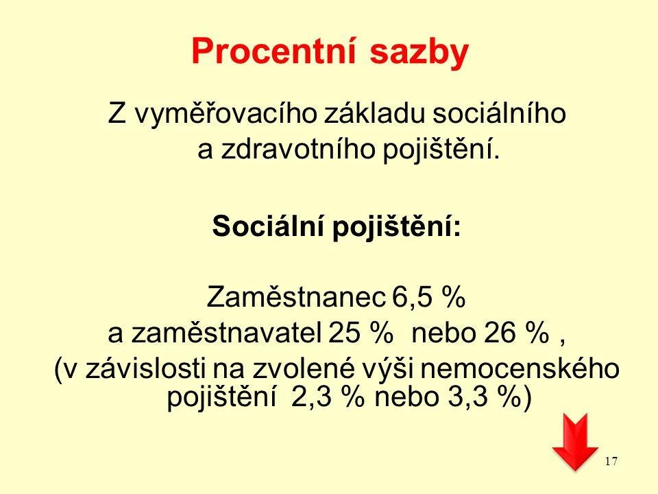 Procentní sazby Z vyměřovacího základu sociálního a zdravotního pojištění.