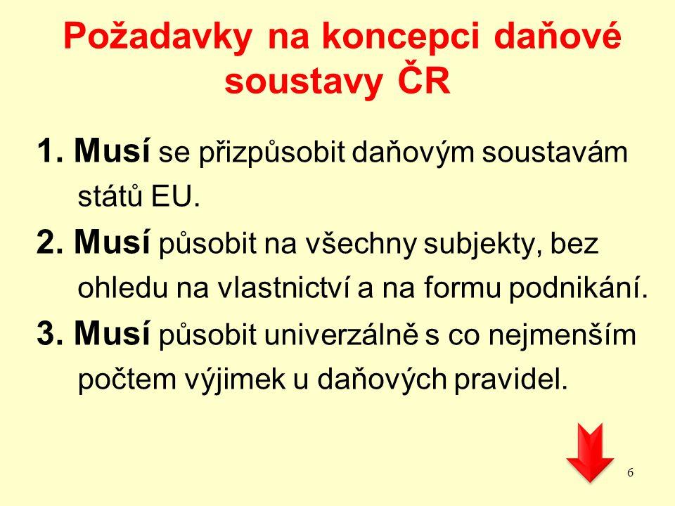 Požadavky na koncepci daňové soustavy ČR 1. Musí se přizpůsobit daňovým soustavám států EU.