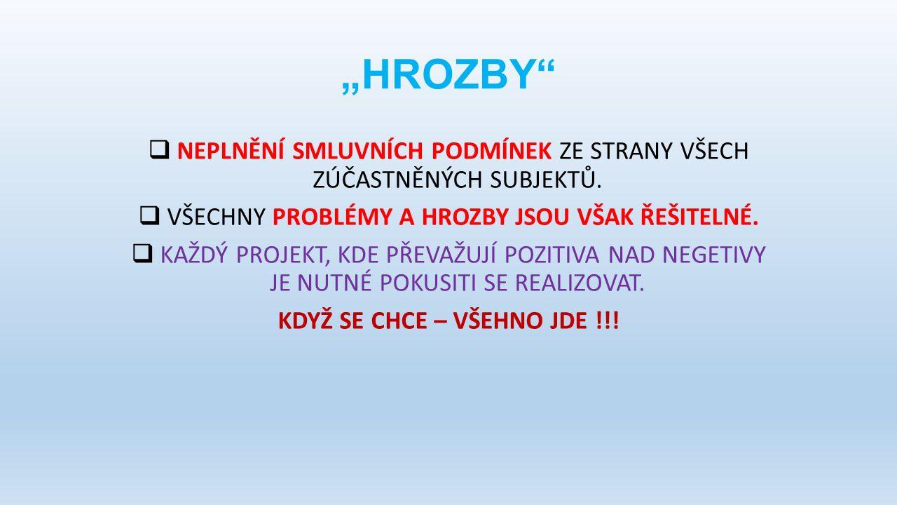"""""""HROZBY  NEPLNĚNÍ SMLUVNÍCH PODMÍNEK ZE STRANY VŠECH ZÚČASTNĚNÝCH SUBJEKTŮ."""