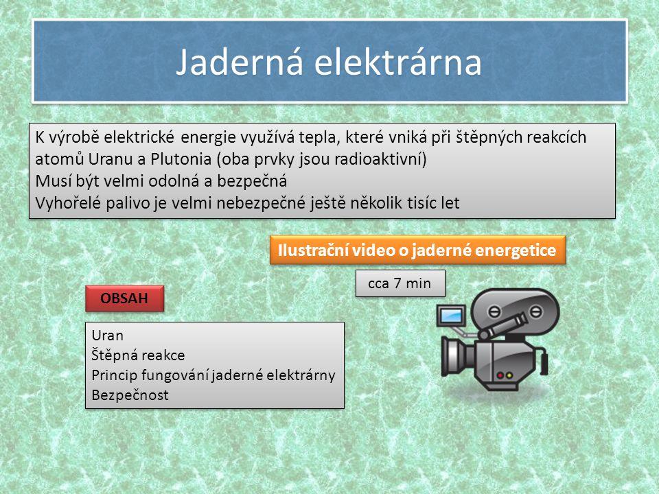 Jaderná elektrárna K výrobě elektrické energie využívá tepla, které vniká při štěpných reakcích atomů Uranu a Plutonia (oba prvky jsou radioaktivní) Musí být velmi odolná a bezpečná Vyhořelé palivo je velmi nebezpečné ještě několik tisíc let K výrobě elektrické energie využívá tepla, které vniká při štěpných reakcích atomů Uranu a Plutonia (oba prvky jsou radioaktivní) Musí být velmi odolná a bezpečná Vyhořelé palivo je velmi nebezpečné ještě několik tisíc let Ilustrační video o jaderné energetice cca 7 min OBSAH Uran Štěpná reakce Princip fungování jaderné elektrárny Bezpečnost Uran Štěpná reakce Princip fungování jaderné elektrárny Bezpečnost