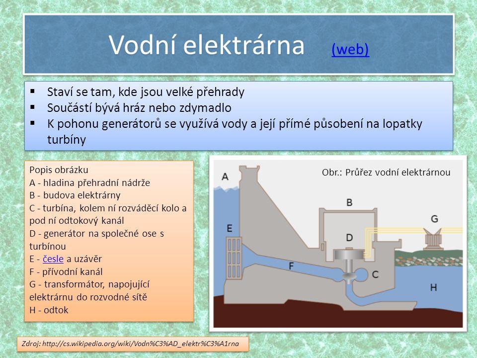 Vodní elektrárna (web) (web) Vodní elektrárna (web) (web)  Staví se tam, kde jsou velké přehrady  Součástí bývá hráz nebo zdymadlo  K pohonu generátorů se využívá vody a její přímé působení na lopatky turbíny  Staví se tam, kde jsou velké přehrady  Součástí bývá hráz nebo zdymadlo  K pohonu generátorů se využívá vody a její přímé působení na lopatky turbíny Obr.: Průřez vodní elektrárnou Popis obrázku A - hladina přehradní nádrže B - budova elektrárny C - turbína, kolem ní rozváděcí kolo a pod ní odtokový kanál D - generátor na společné ose s turbínou E - česle a uzávěrčesle F - přívodní kanál G - transformátor, napojující elektrárnu do rozvodné sítě H - odtok Popis obrázku A - hladina přehradní nádrže B - budova elektrárny C - turbína, kolem ní rozváděcí kolo a pod ní odtokový kanál D - generátor na společné ose s turbínou E - česle a uzávěrčesle F - přívodní kanál G - transformátor, napojující elektrárnu do rozvodné sítě H - odtok Zdroj: http://cs.wikipedia.org/wiki/Vodn%C3%AD_elektr%C3%A1rna