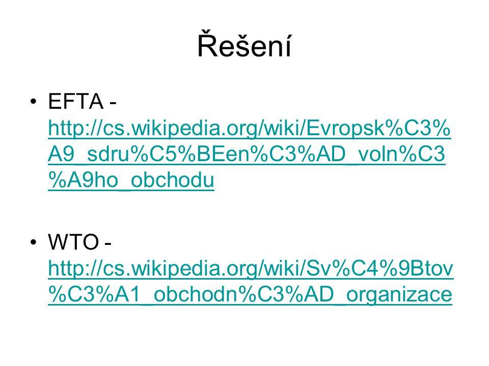 Řešení EFTA - http://cs.wikipedia.org/wiki/Evropsk%C3% A9_sdru%C5%BEen%C3%AD_voln%C3 %A9ho_obchodu http://cs.wikipedia.org/wiki/Evropsk%C3% A9_sdru%C5%BEen%C3%AD_voln%C3 %A9ho_obchodu WTO - http://cs.wikipedia.org/wiki/Sv%C4%9Btov %C3%A1_obchodn%C3%AD_organizace http://cs.wikipedia.org/wiki/Sv%C4%9Btov %C3%A1_obchodn%C3%AD_organizace