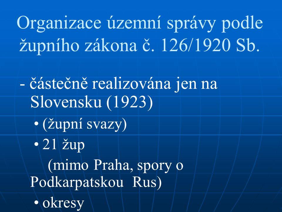 Organizace územní správy podle župního zákona č.126/1920 Sb.