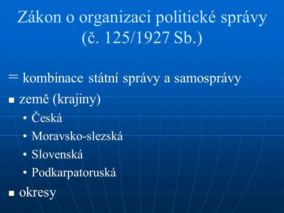 Zákon o organizaci politické správy (č.