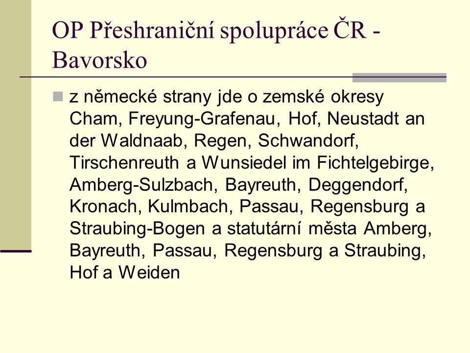 OP Přeshraniční spolupráce ČR - Bavorsko z německé strany jde o zemské okresy Cham, Freyung-Grafenau, Hof, Neustadt an der Waldnaab, Regen, Schwandorf, Tirschenreuth a Wunsiedel im Fichtelgebirge, Amberg-Sulzbach, Bayreuth, Deggendorf, Kronach, Kulmbach, Passau, Regensburg a Straubing-Bogen a statutární města Amberg, Bayreuth, Passau, Regensburg a Straubing, Hof a Weiden