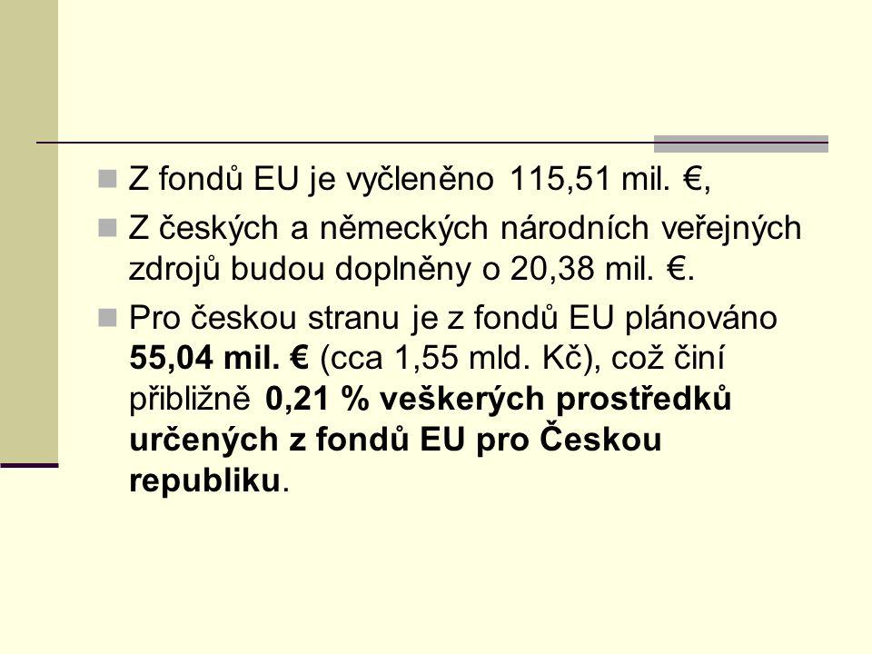 Z fondů EU je vyčleněno 115,51 mil.