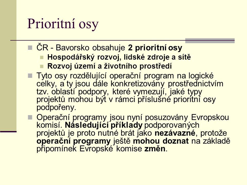 Prioritní osy ČR - Bavorsko obsahuje 2 prioritní osy Hospodářský rozvoj, lidské zdroje a sítě Rozvoj území a životního prostředí Tyto osy rozdělující operační program na logické celky, a ty jsou dále konkretizovány prostřednictvím tzv.